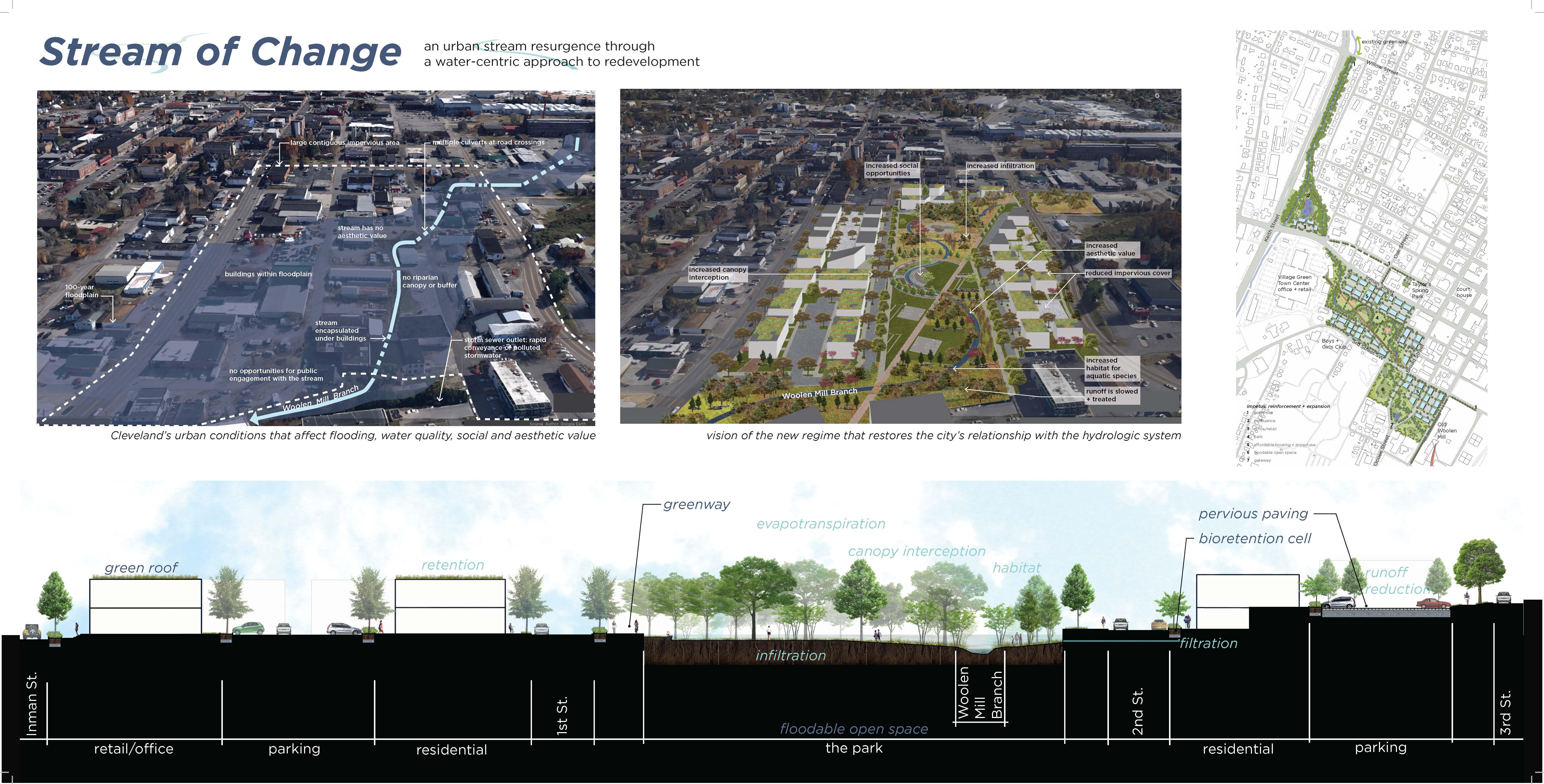 Landscape Architecture Celebrates 10
